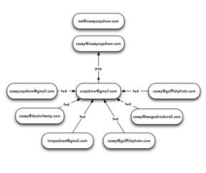 emailmap1